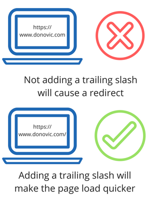 Redirect trailing slash